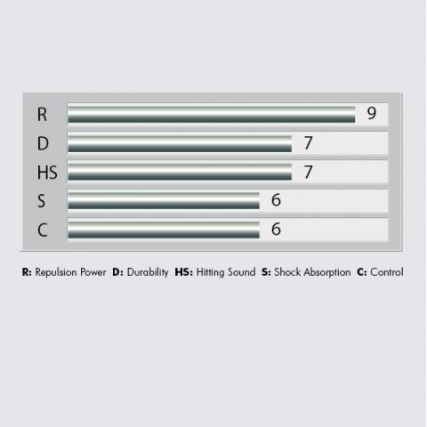 خيط تنس ريشة يونكس BG80 Power