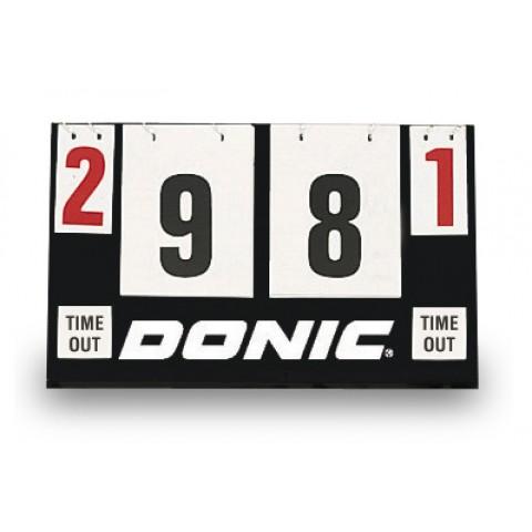 حاسبة لنقاط المباريات دونيك